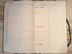 Oh, man. This blogger is brilliant. If I had come up with a layout like this for my monthly view, then maybe that aspect of the Bullet Journal would have worked for me.