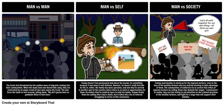 Grapes of Wrath - Literary Conflict: Literary Conflict is a major component in the novel Grapes of Wrath by John Steinbeck. Create a storyboard to examine Man vs. Man, Man vs. Self, and Man vs. Society.
