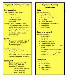 Argument Writing Bookmark from Inspire the Love of Learning on TeachersNotebook.com -  (4 pages)  - Copy one set of bookmarks to the back of the other set of bookmarks. You will have a two sided bookmark full of information to help your students write an argument paper.  You can either use the color