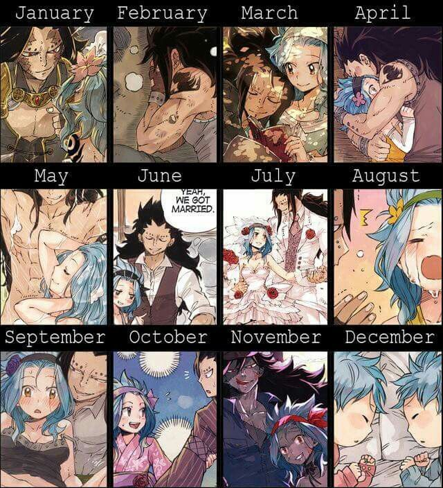 Gale | months