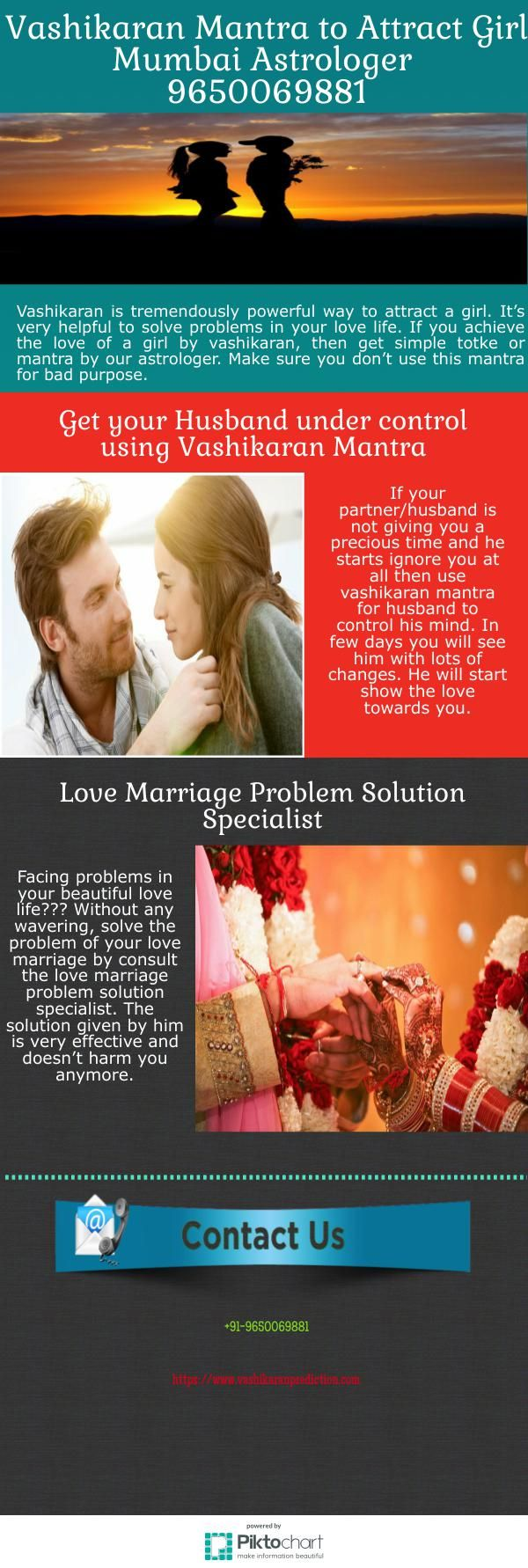 matrimonial resume format%0A Shyam Das Ji is the best astrologer and famous vashikaran specialist in  Mumbai to solve every