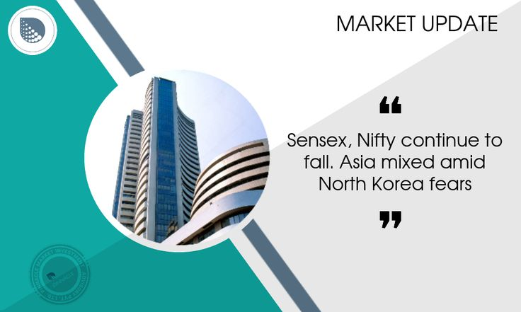 #Equity benchmarks as well as broader markets continued to fall in morning as fresh missile launch by North Korea weighed. The 30-share #BSE #Sensex was down 45.66 points at 32196.27 and the 50-share #NSE #Nifty fell 24 points to 10,062.60. The BSE #Midcap and #Smallcap indices underperformed benchmarks, falling over half a percent on weak breadth. About two shares declined for every share rising on the BSE.