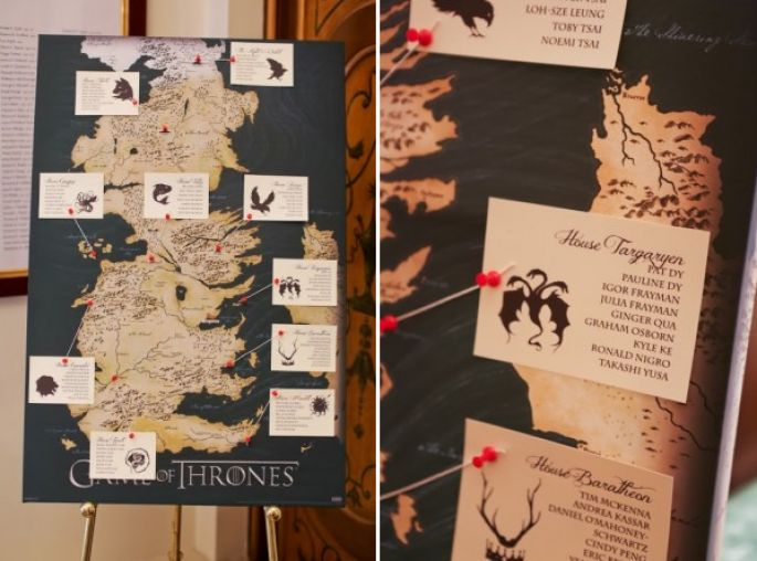 Game of Thrones. Créditos: Lion in the sun