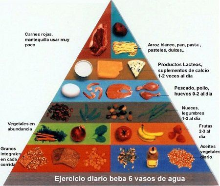 La buena salud