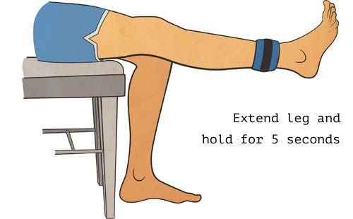 Knee Stability Exercise | Running Times
