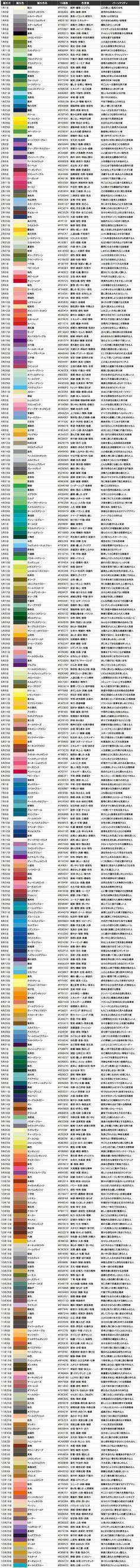 【あなたの誕生日の色は何色!?】本当のあなたが誕生色でわかるかも!!!