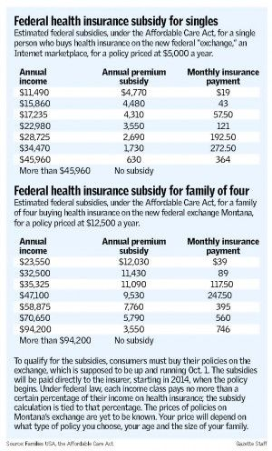 Pin By Tesha Gilchern On Insurance Health Insurance Agent Buy