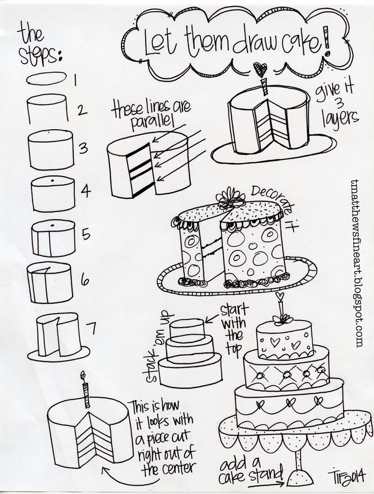 T. Matthews Fine Art: First Friday Art Class for February 2014 - Let Them Draw Cake!...How to Draw a Cake