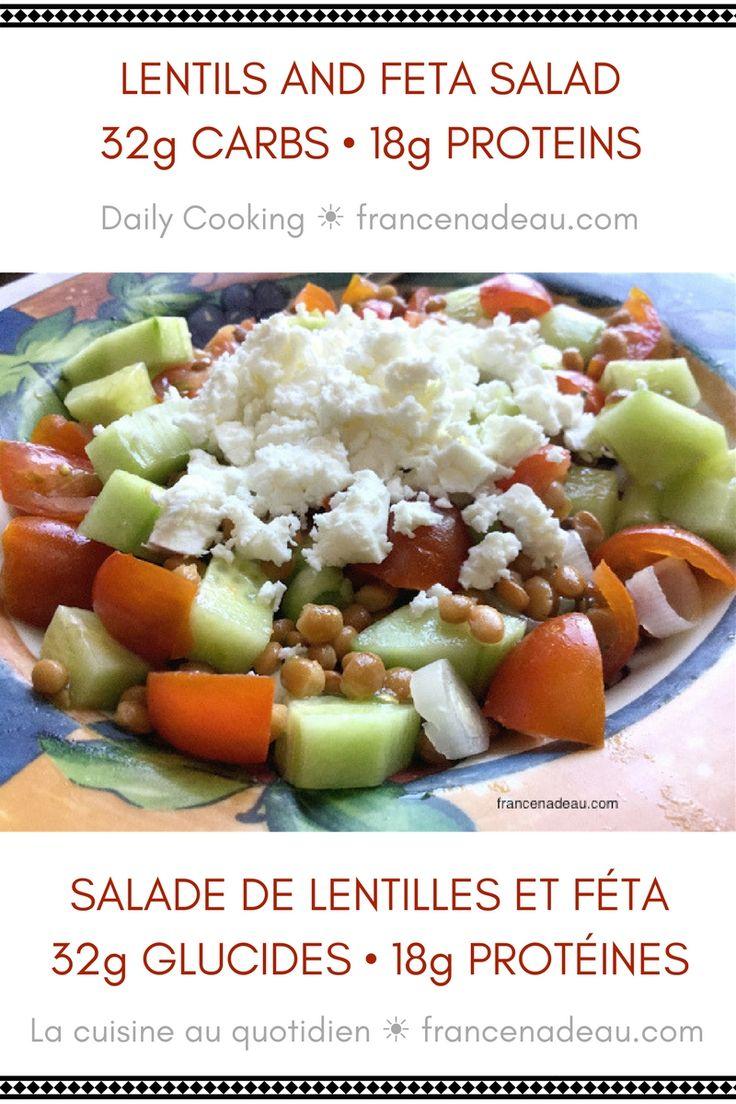 Lentils and Feta Salad - francenadeau.com