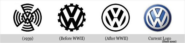 VW logo history  src: http://www.instantshift.com/2009/01/29/20-corporate-brand-logo-evolution/
