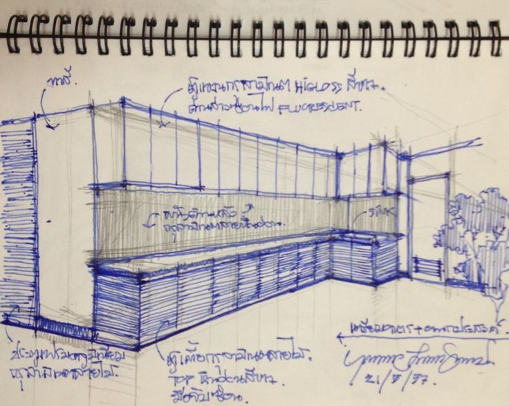 Sketch Design Pantry Modern Natural Style Home Office At
