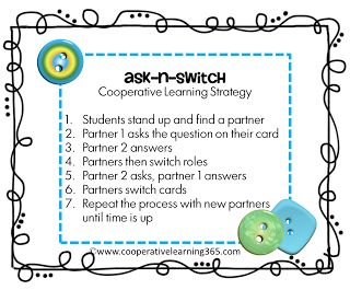A fun and easy cooperative learning strategy to get your students up, walking, and interacting.