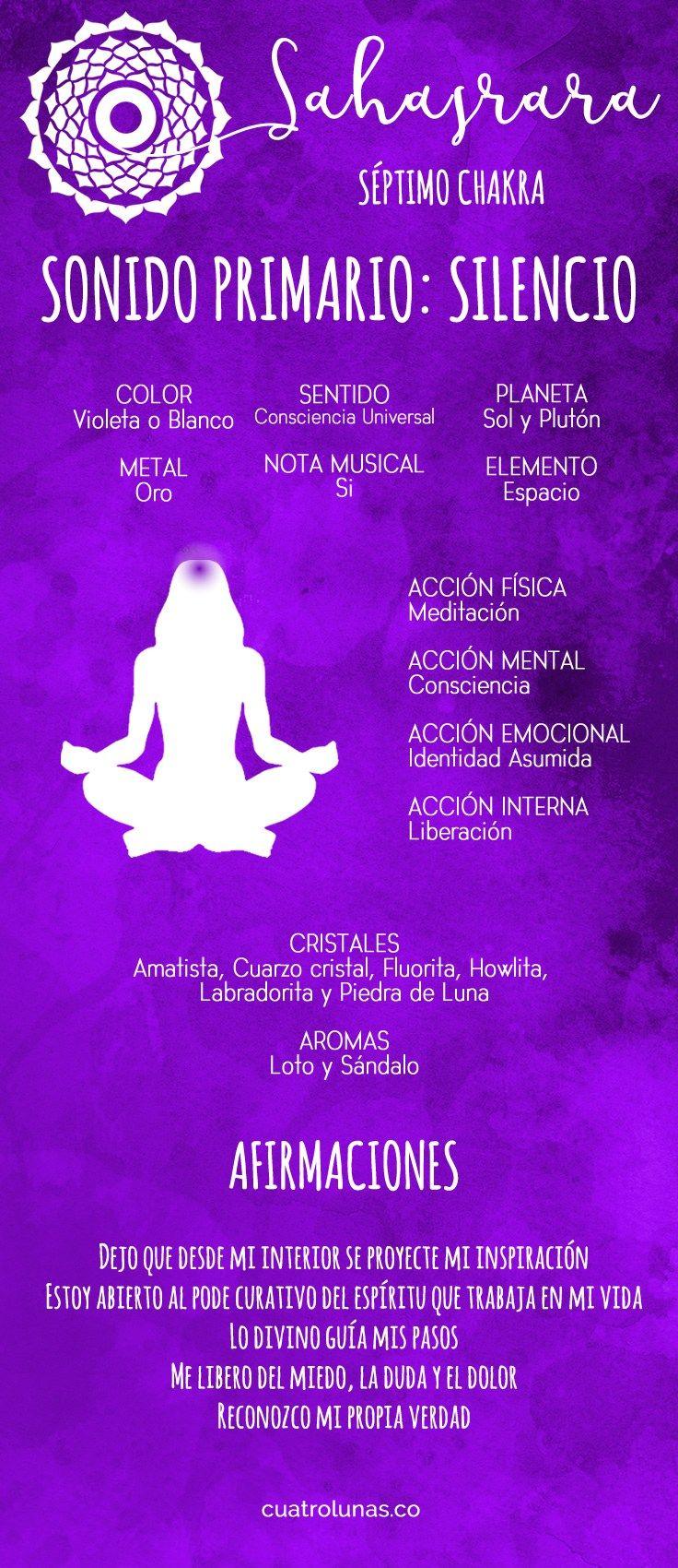 Esta es la séptima y última entrega de los artículos sobre la armonización de los siete chakras principales, terminaremos con Sahasrara que es el chakra de la conexión con lo divino y que nos lleva…