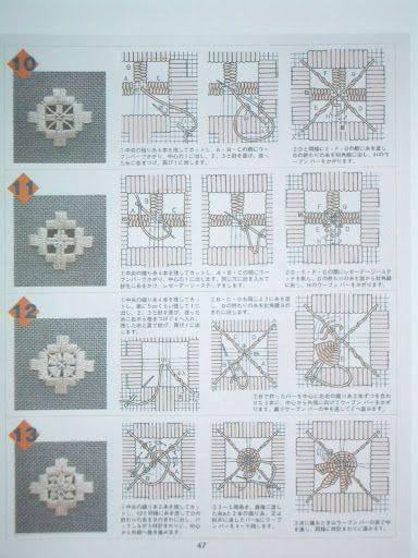 Hardanger Stickerei - nilza helena santiago santos - Picasa Web Albümleri