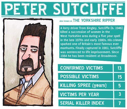 25+ best ideas about Peter sutcliffe on Pinterest | Black butler ...