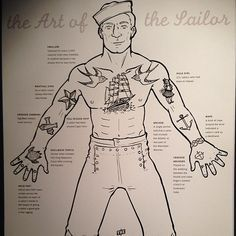 Sailor tattoo meanings from the Maritime museum today. | Flickr - Photo Sharing!
