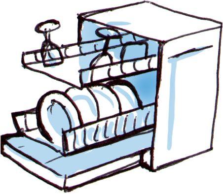 vider le lave vaisselle recherche google tableau de. Black Bedroom Furniture Sets. Home Design Ideas