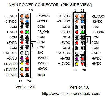 1000 images about cable connectors plugs cable pinouts for atx computer power supply 20 and main connectors sata pci floppy drive and other provides diagrams wire colors and part numbers