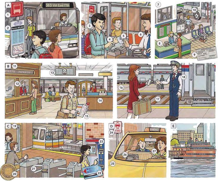 Public transport vocabulary English lesson in PDF