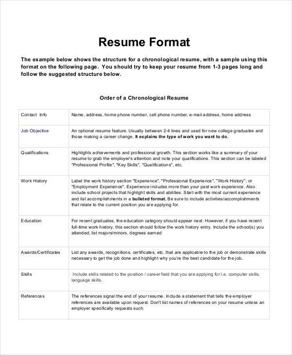 Curriculum Vitae (CV)  Resume Samples  Resume Format Y VENKATA - resume 2 years experience