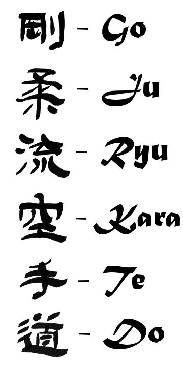 My foundation - the hard and soft style of the empty hand way I Am a GoJu Ryu Karate Ka