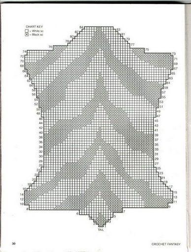 Crochet Rug - Chart