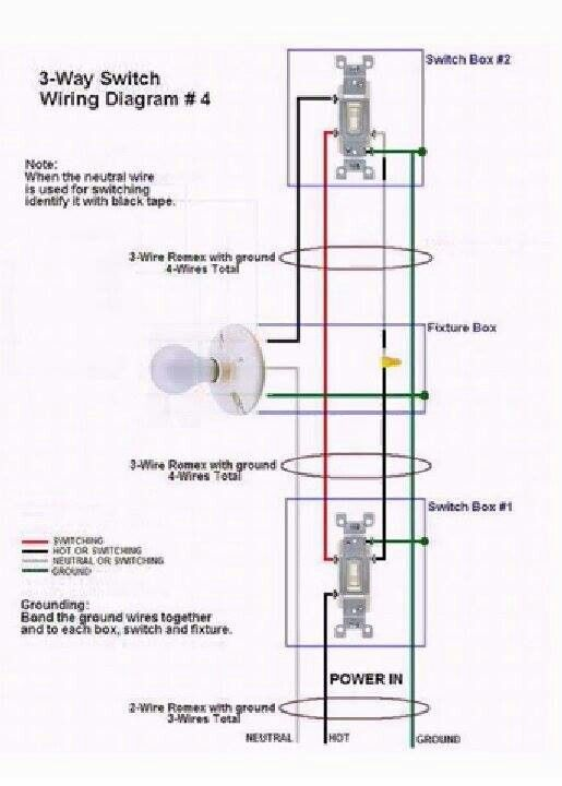 628 Best Electrical Services Images On Pinterest