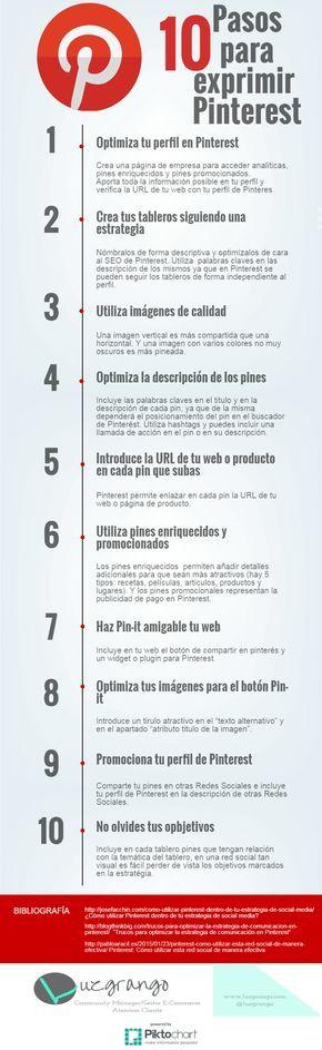 10 pasos para exprimir Pinterest y conseguir clientes para tu negocio. Estrategia de redes sociales.