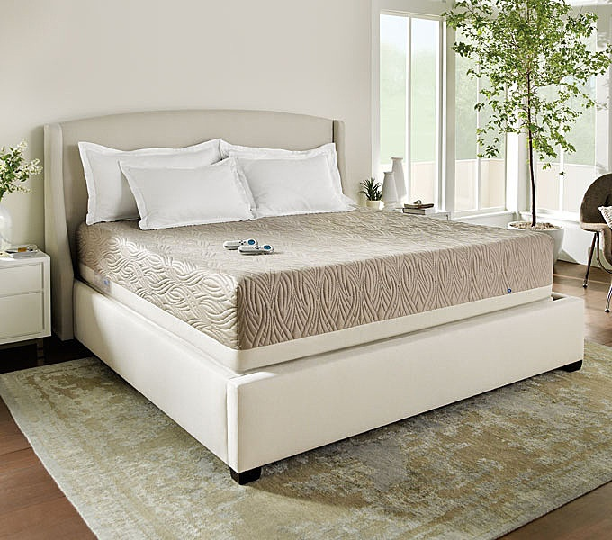Mattresses for Sale Cost and Price by Model Mattress