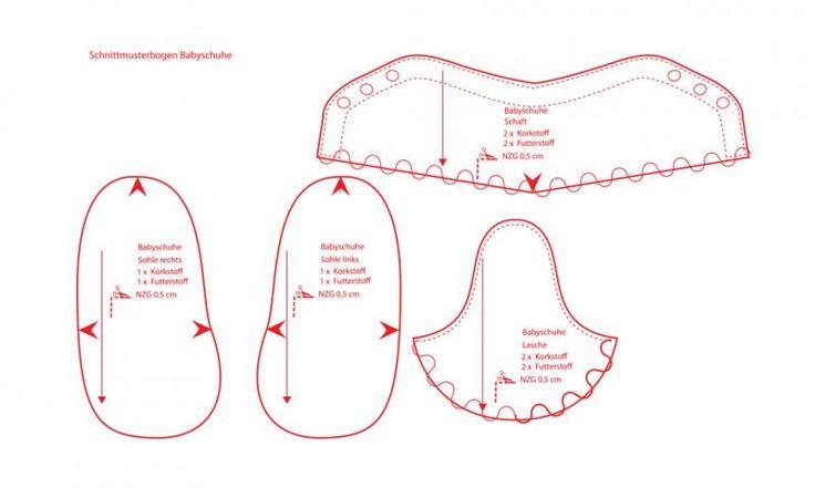 Die süßen Babyschuhe aus dem pflanzlichen Kork lassen sich ganz einfach selber nähen. Die Schuhe sind recyclebar und vegan. Sie besitzen jedoch kein Fußbett und keine Gummisohle, weshalb sie sich nicht als Laufschühchen eigenen. Wir erklären Ihnen, wie man die Kork-Babyschuhe ganz einfach selber näht.
