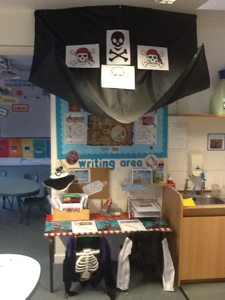 Pirate Ship Role Play Area Eyfs Pirate Role Play Area