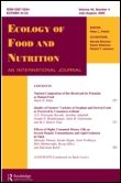 In Search of Human Placentophagy: A Cross-Cultural Survey of Human Placenta Consumption, Disposal Practices, and Cultural Beliefs