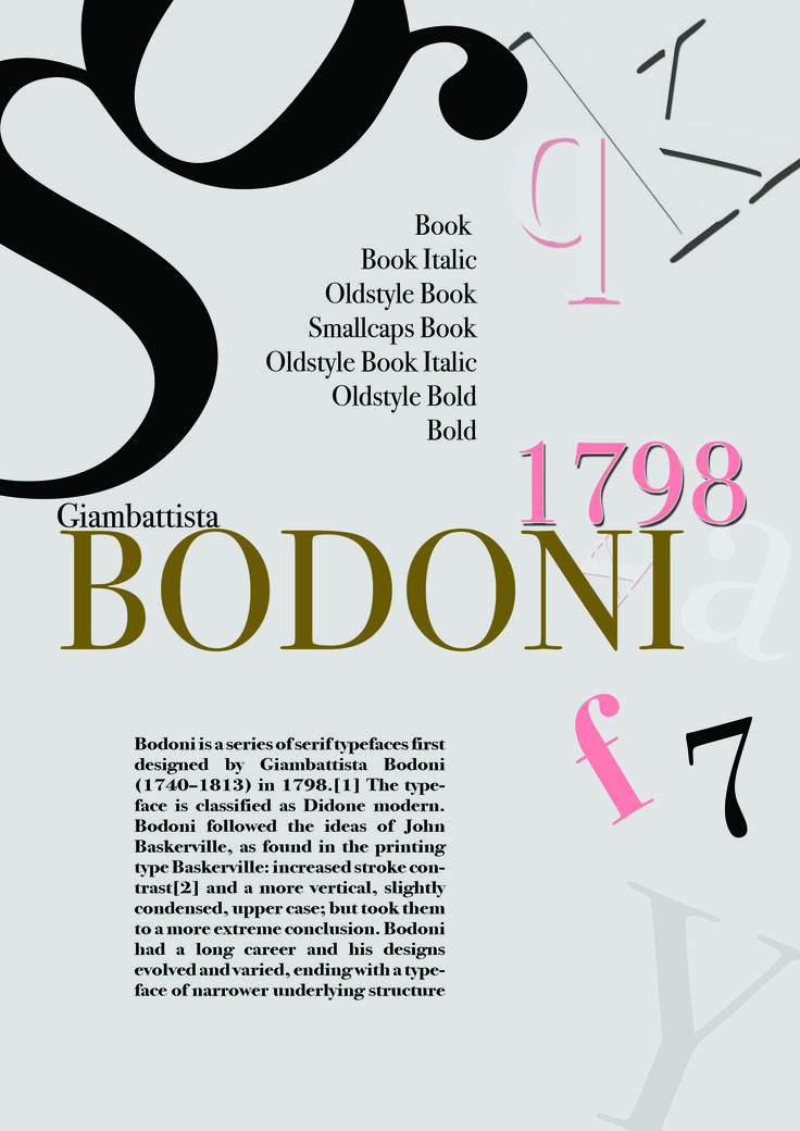 Type Bodoni by  Giambattista Bodoni. I did this for my typography class, im happy about this work because i really like the simplicity of the work leaving some blank spaces.