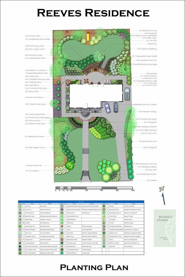 Atlanta Landscaping Plans   Botanica Atlanta | Landscape  Design Build Maintain
