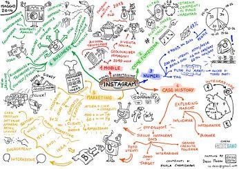 Diego Mozzo - Visual Storytelling Day