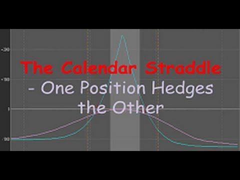 Options trading options trading strategies
