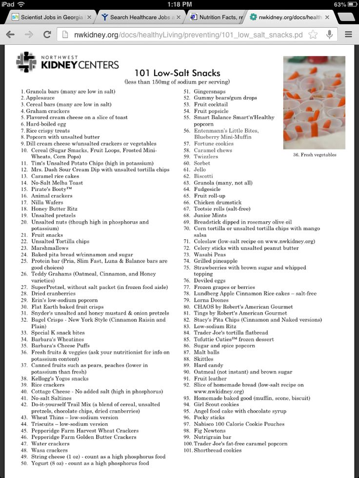 Low sodium snacks, courtesy of: http://nwkidney.org/docs/healthyLiving/preventing/101_low_salt_snacks.pdf