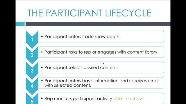 Trade Show Follow-Up Best Practices