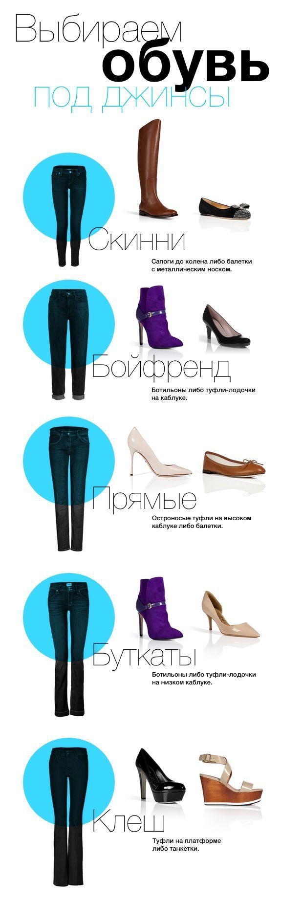 Скинни, прямые, «бойфренды»? Мы перемерили все джинсы и туфли, что у нас есть, и выбрали для вас наилучшие сочетания.  Смотрим инфографику полностью - http://www.yapokupayu.ru/blogs/post/infografika-podbiraem-tufli-k-dzhinsam