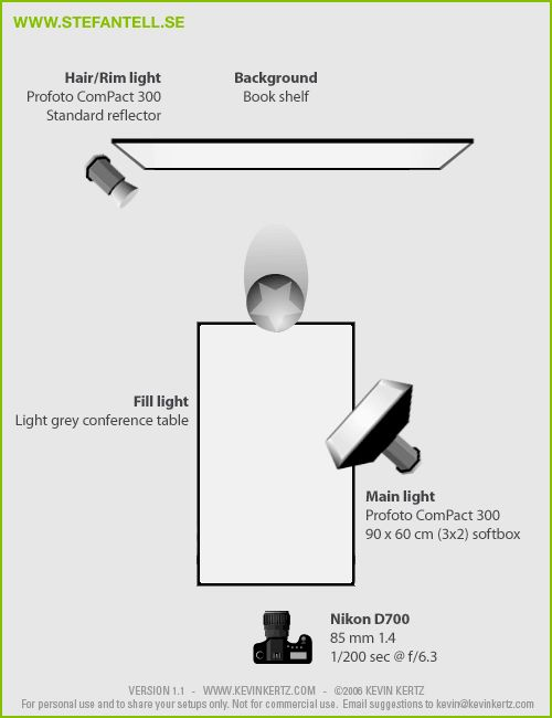 Lighting setup diagram - Portraits of jury members.  sc 1 st  Pinterest & 130 best Studio Lighting Setup images on Pinterest | Studio ... azcodes.com
