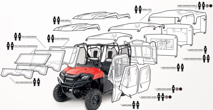 Honda Pioneer 700-4 Accessories Review | Side by Side ATV / SxS / UTV / Utility Vehicle Discount Parts Prices + More by www.HondaProKevin.com