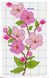 Anaide Cross Stitch: Gorgeous graphics cross stitch for bath towels, leave your comments, thank you for visiting me my blog !!!!