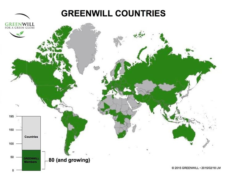 Launched less than 2 years ago, GREENWILL now counts members in 80 countries! Check out our map to see where we are. Green = GREENWILL!