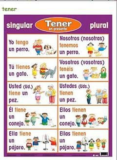 1000+ images about Verbos on Pinterest | Spanish games, Spanish and ...