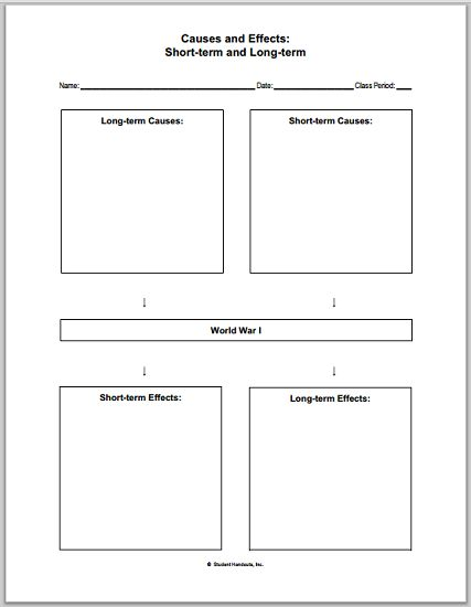 World War I Causes and Effects Blank Chart - For high school World ...