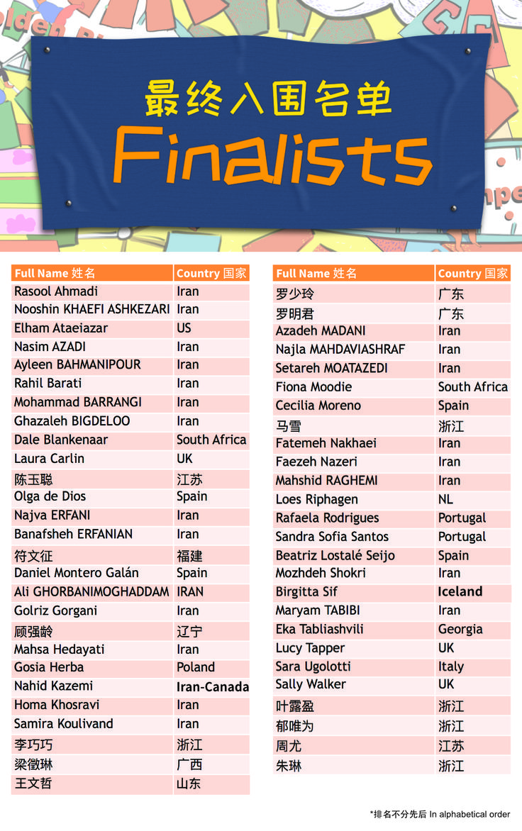 Golden Pinwheel Young Illustrators Competition - China Shanghai International Children's Book Fair - finalists 2016