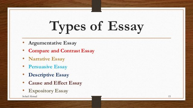 College Essay Help Expository Writing Argumentative Two Kind Analysi