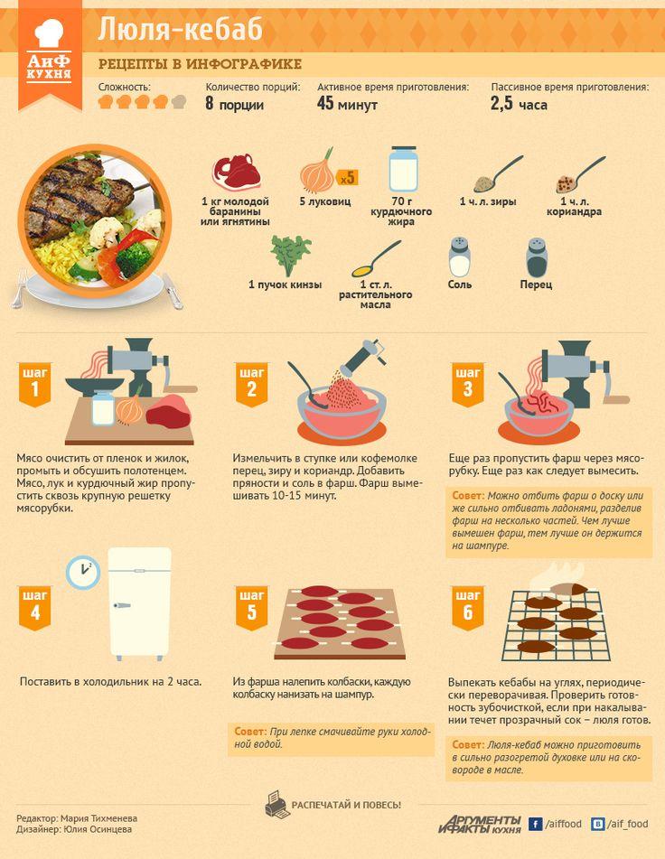 Как приготовить люля-кебаб