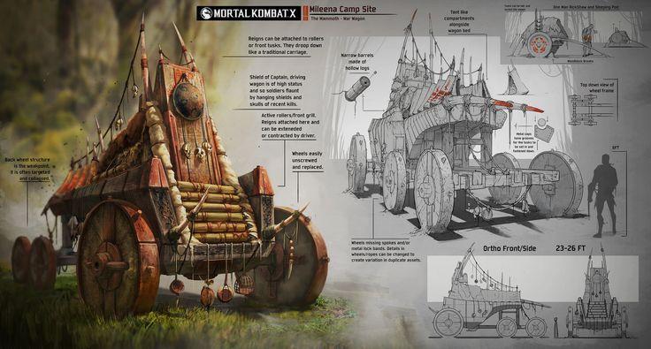 ArtStation - モータルコンバットX:Mileenaのキャンプ、アンソニー・シクストのための戦争ワゴン