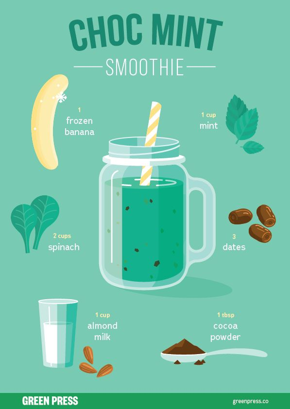 Looking for healthy dessert recipes? Chocolate mint smoothies can taste as amazing as a milkshake, but still fuel your body with healthy foods like bananas, mint and chocolate. Have you tried it?